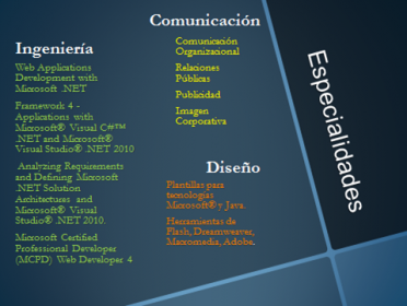 Soluciones Integrales de Software